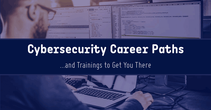 How to Start a Career in Cybersecurity: All You Need to Know