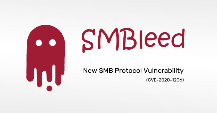 SMBleed: A New Critical Vulnerability Affects Windows SMB Protocol