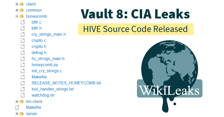 Vault 8: WikiLeaks Releases Source Code For Hive - CIA's Malware Control System