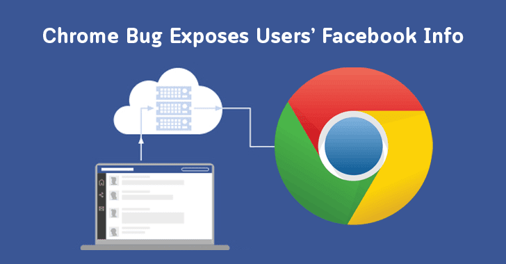 Chrome Bug Allowed Hackers to Find Out Everything Facebook Knows About You