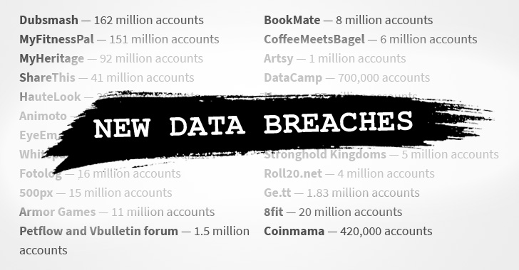 Hacker Breaches Dozens of Sites, Puts 127 Million New Records Up for Sale
