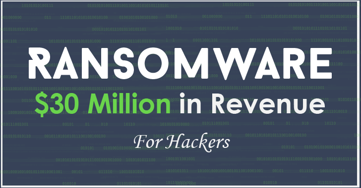ransomware-malware