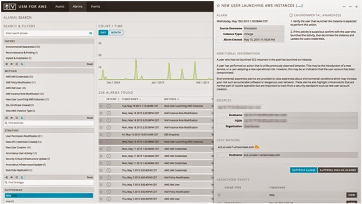 USM-Amazon-Web-Services
