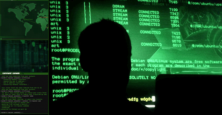 Cyber Espionage Group