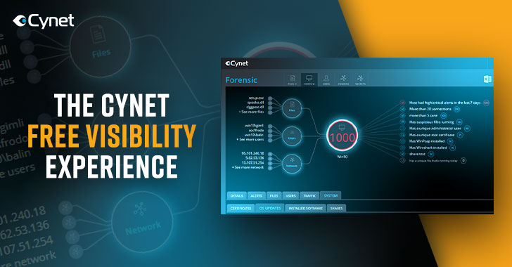 Cynet Free Visibility Experience – Unmatched Insight into IT Assets and Activities