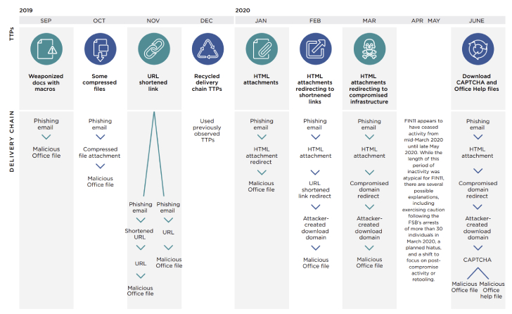 http://thehackernews.com/