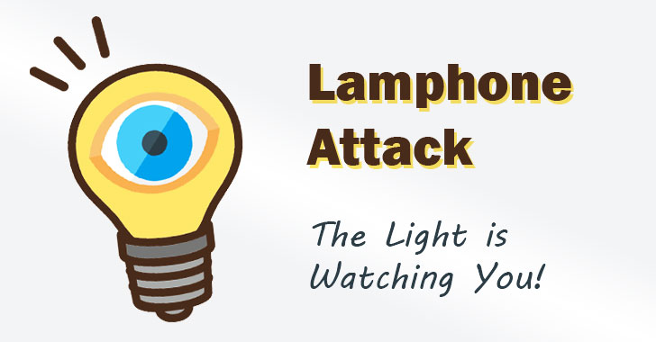 Lamphone Light Bulb Spying Attack