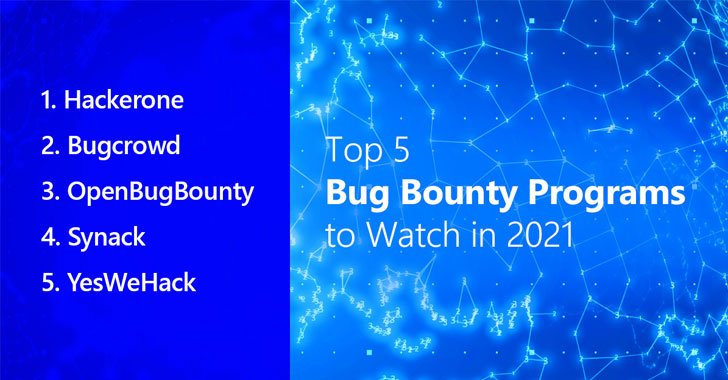 Top 5 Bug Bounty Platforms to Watch in 2021