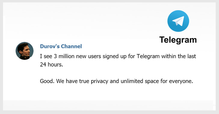 Telegram Gained 3 Million New Users During WhatsApp, Facebook Outage