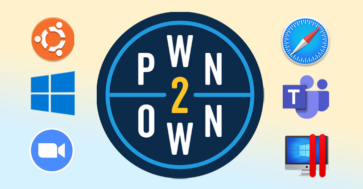 Windows, Ubuntu, Zoom, Safari, MS Exchange Hacked at Pwn2Own 2021