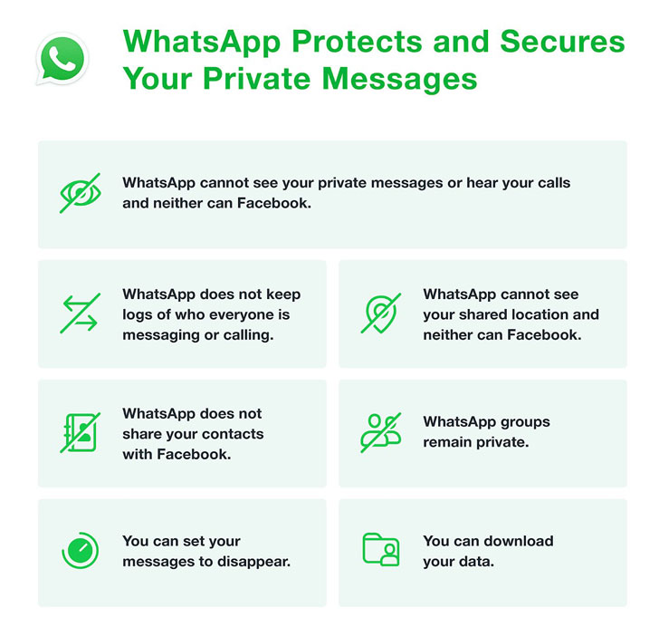 Politique de confidentialité de facebook whatsapp