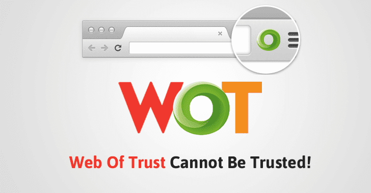 'Web Of Trust' Browser Add-On Caught Selling Users' Data — Uninstall It Now