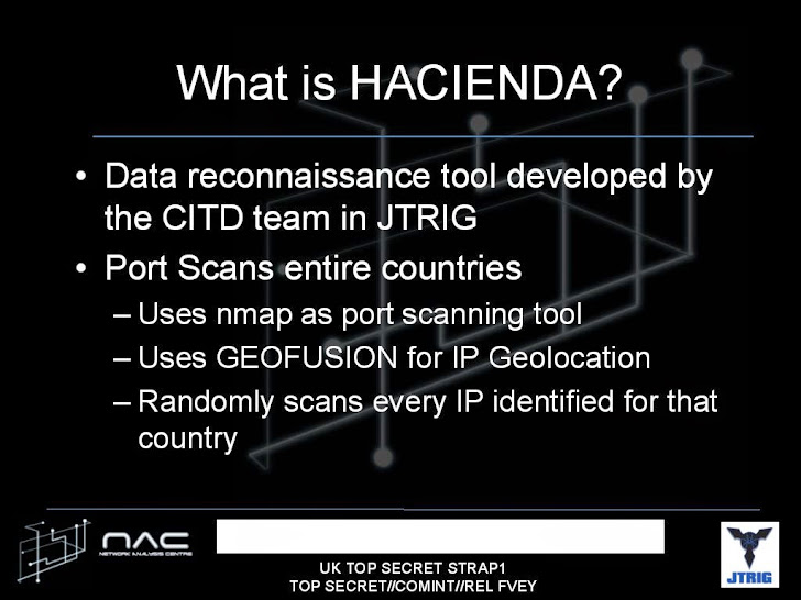 GCHQ's HACIENDA Port Scanning Program Targeting Devices in 27 Countries