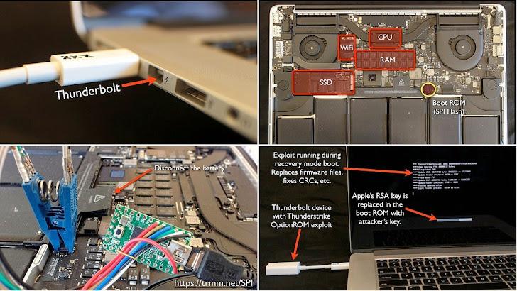 Thunderstrike — Infecting Apple MacBooks with EFI Bootkit via Thunderbolt Ports