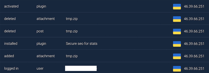wordpress website login protection