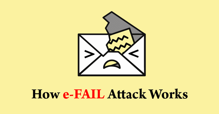 Here's How eFail Attack Works Against PGP and S/MIME Encrypted Emails