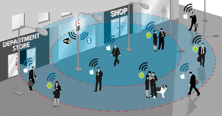 Wi-Fi can be turned into IMSI Catcher to Track Cell Phone Users Everywhere