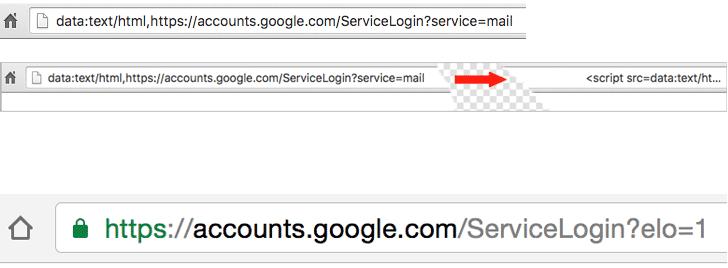 gmail-phishing-data-uri