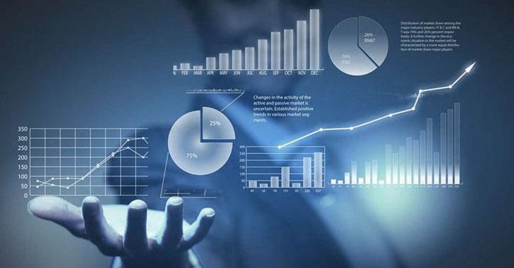 Time Metrics in Cybersecurity