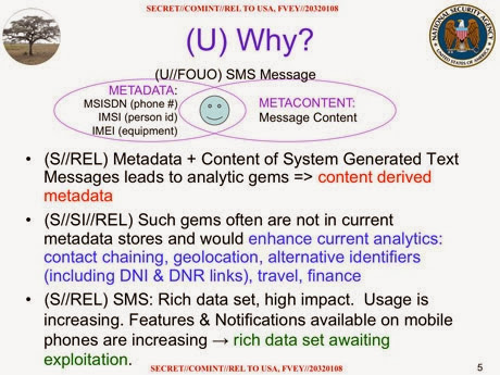 NSA admits to collect 200 Million text messages per day under Project DISHFIRE