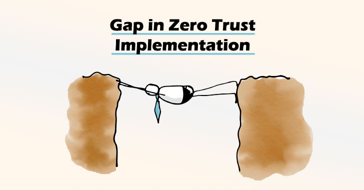 The Gap in Your Zero Trust Implementation