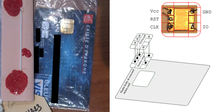 Chip-enabled Credit Cards hacking