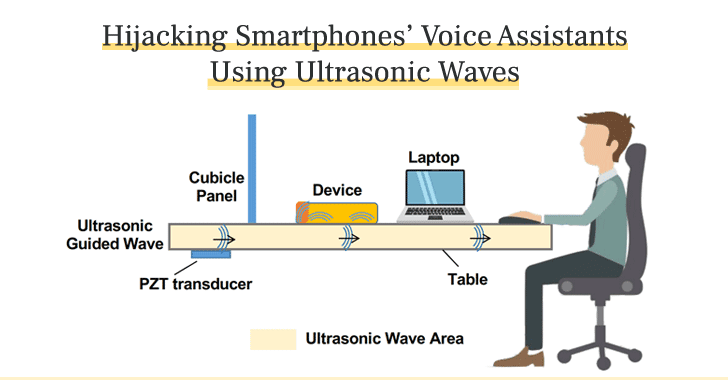 hacking voice assistants using ultrasonic waves