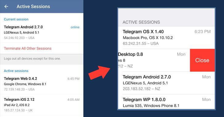 Monitor Telegram Active Sessions