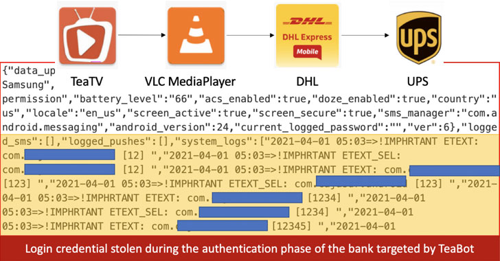 Experts warn of a new Android banking trojan stealing users' credentials