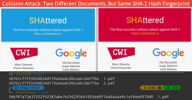 sha1-hash-collision-attack