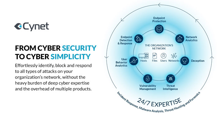 Cynet Review: Simplify Security with a True Security Platform