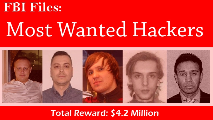 These Are The FBI's Most Wanted Hackers — Total $4.2 Million Reward