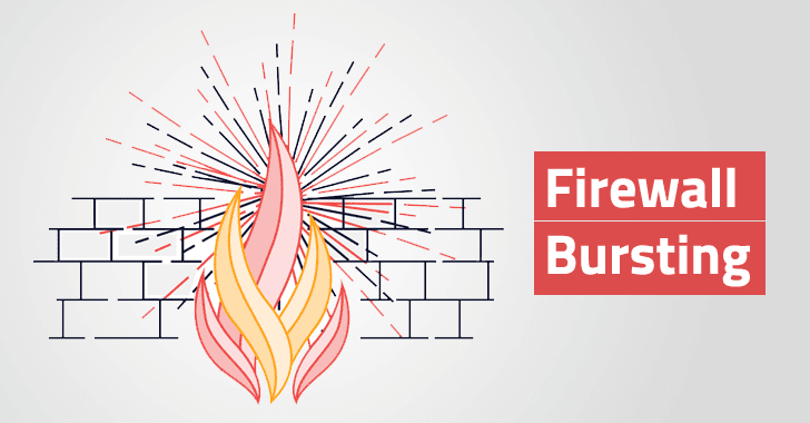 Firewall Bursting: A New Approach to Better Branch Security