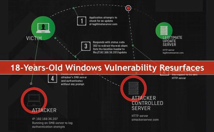 smb-windows-vulnerability