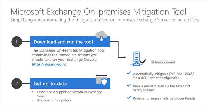 Use This One-Click Mitigation Tool from Microsoft to Prevent Exchange Attacks