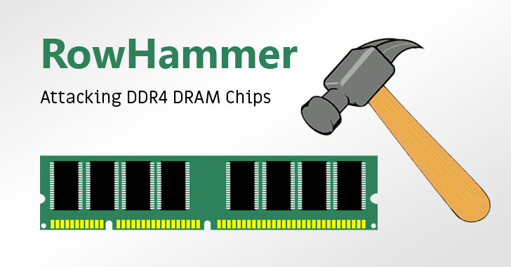RowHammer Attack on DDR4 DRAM