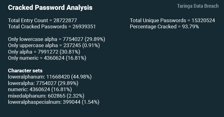 cracked-password