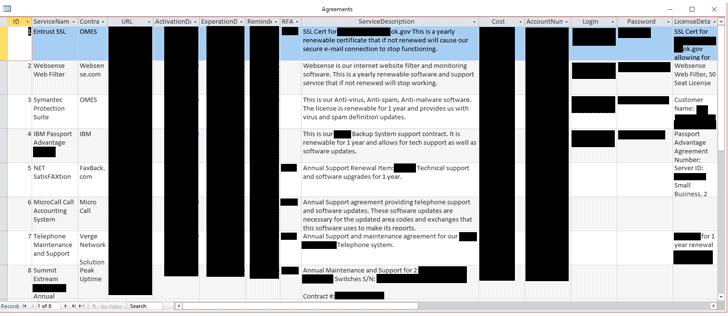 Oklahoma Securities Commission data leakage