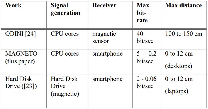 airgap-computer-hacking