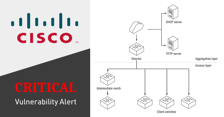 cisco-network-switches-hacking