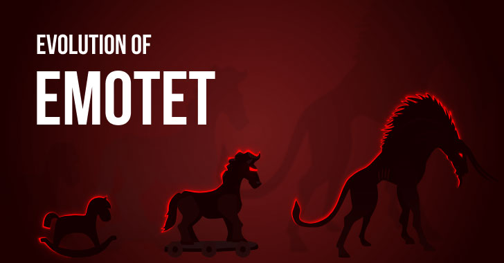 Evolution of Emotet: From Banking Trojan to Malware Distributor