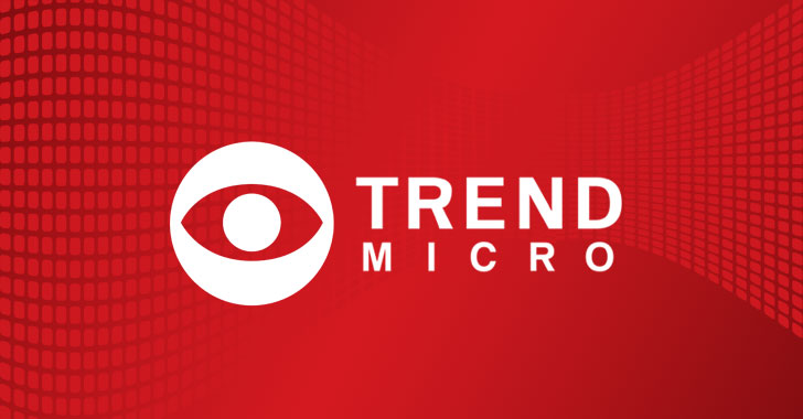 trend micro macos apps privacy