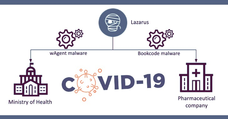 North Korean Hackers Trying to Steal COVID-19 Vaccine Researc