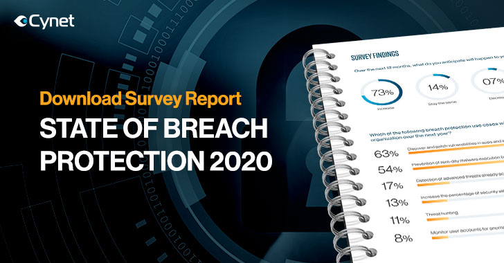 Download: The State of Security Breach Protection 2020 Survey Results