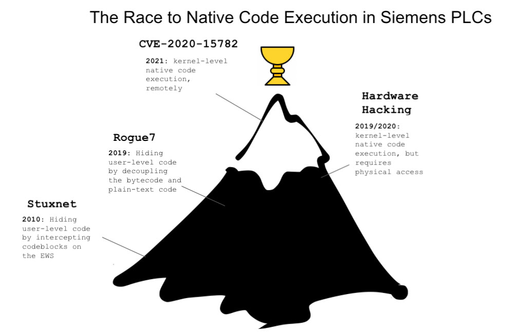 https://thehackernews.com/images/-xnHY6Zga2hE/YLSRrrf0CFI/AAAAAAAACsA/TqlaEm-GDyAdcUW-xdtXmDDJlrEdX0g-gCLcBGAsYHQ/s0/code.jpg