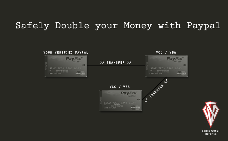 LoopHole in PayPal Terms Allows Anyone to Double PayPal Money Endlessly