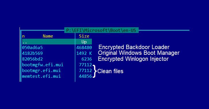FinSpy Spy Malware